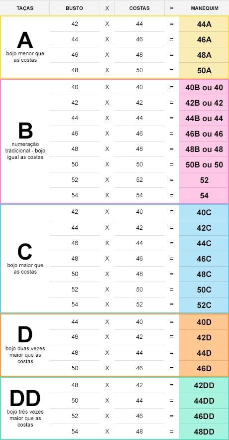 Tabela Tacas